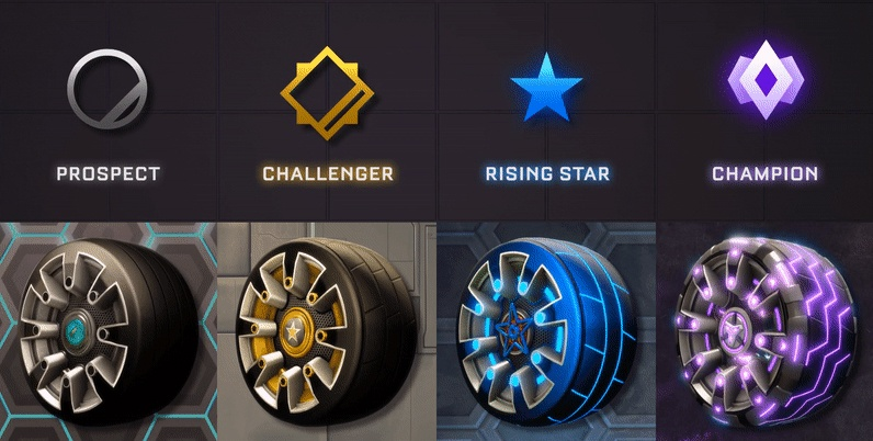 Rocket League Season 3 Rewards