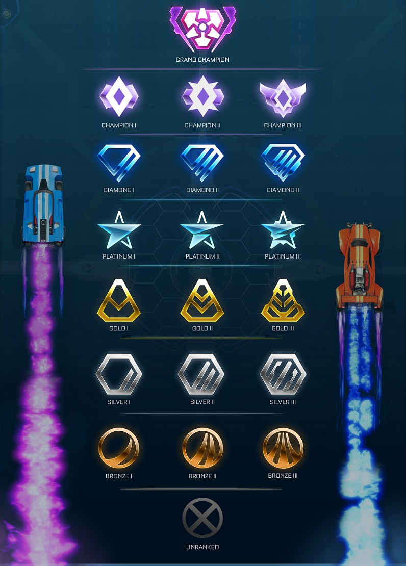 Rocket league Season 7 Ranks Tiers