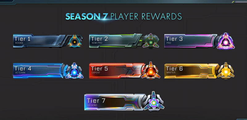 Rocket League Season 7 Rewards - Banners