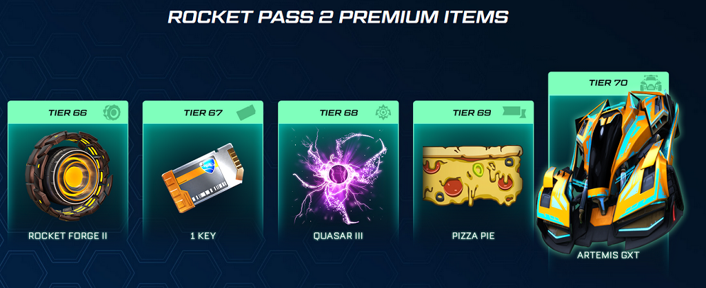 Rocket League Rocket Pass 2 Premium Items
